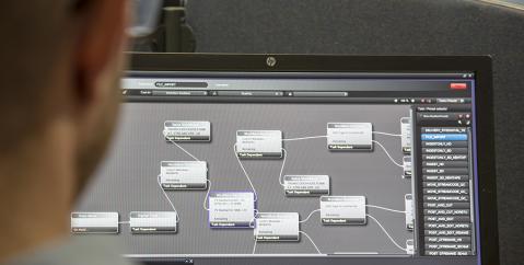 Mediaflex-UMS Workflow Orchestration