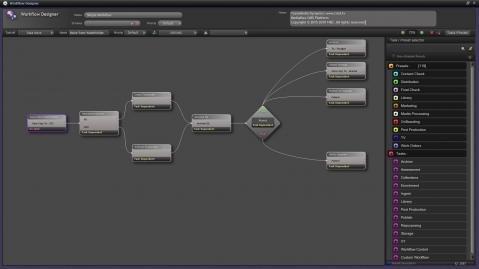 Mediaflex-UMS workflow automation